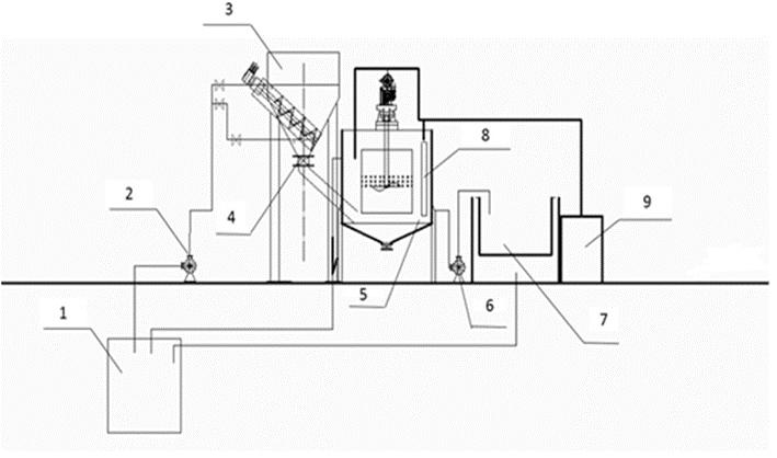(6)污泥泵;(7)泥水分离装置;(8)超声波振板;(9)超声波发生器.